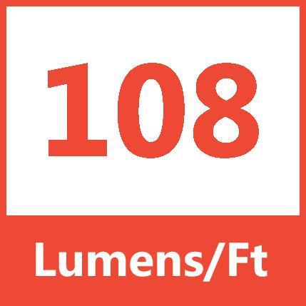 108 lumens